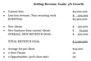 Revenue Goal Example