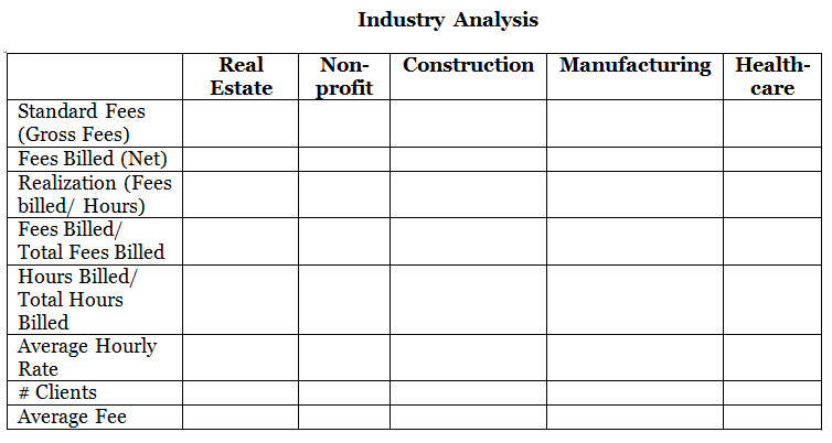 Industry Niche Chart